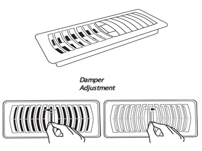 Deflecto Plastic Floor Register
