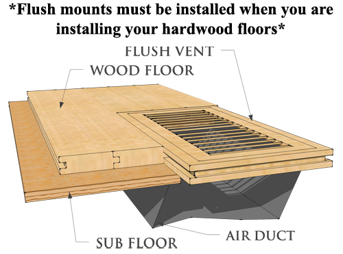 Red Oak Flush Mount Register Floor Vent Covers